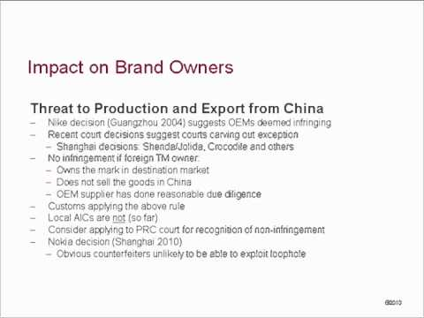 Dealing with Bad Faith Trademark Filings in China