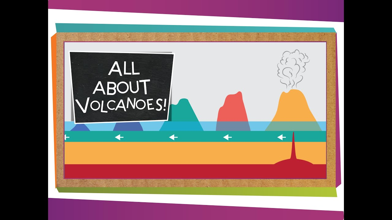 volcanoes homework help ks1 and ks2 geography volcanoes volcanoes explained for children theschoolrun [ 1280 x 720 Pixel ]