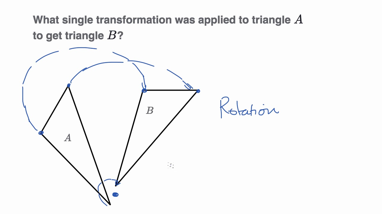 Examples Recognizing Transformations Youtube