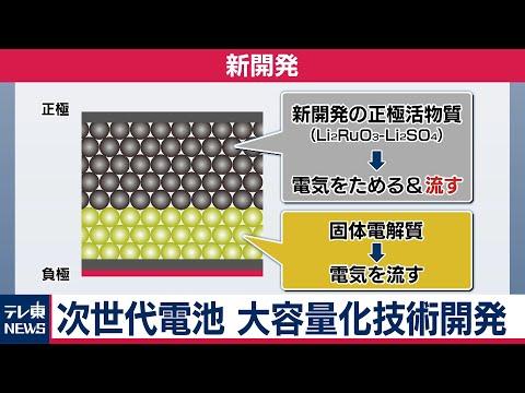 2020/06/22 全固体電池 実用化に向け大容量化技術開発 大阪府立大など