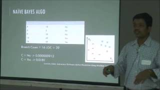 [vodQA 2015][Bangalore] Machine Learning In Software Testing