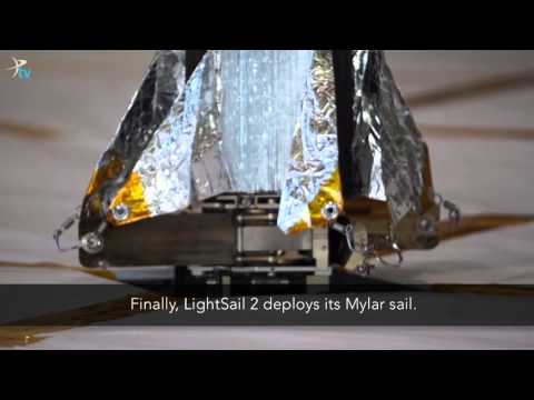 SciTech - LightSail 2 Deployment Tests