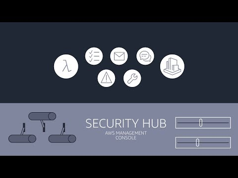 AWS Security Hub: Centrally Manage Security Alerts & Automate Compliance Checks