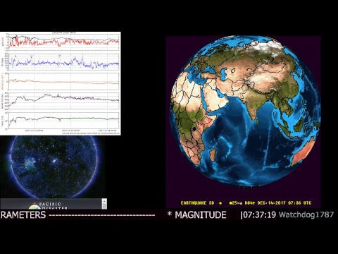 News, Earthquakes, Space Weather, Storm Warnings, Tornado Severe Flood Volcano California wild fire