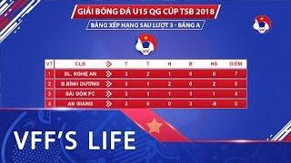 Kết quả lượt trận cuối cùng bảng A giải bóng đá VĐ U15 QG cúp TSB 2018  | VFF Channel