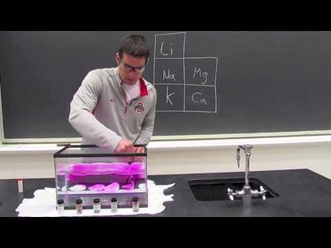 Video Demonstration Periodic Trends