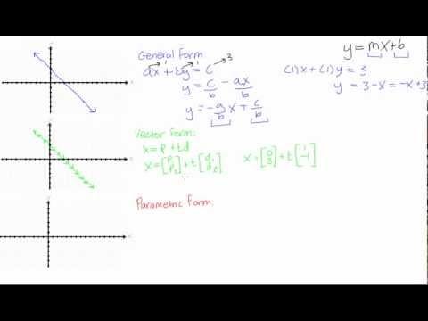 Single vector format