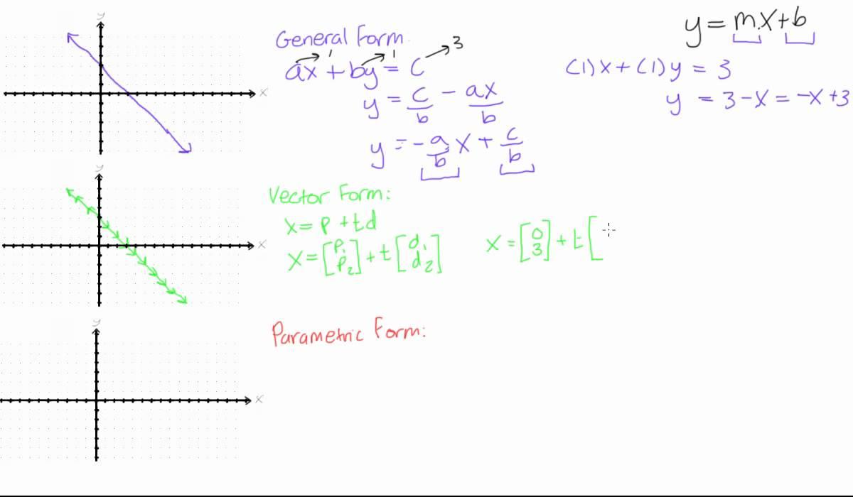 Standard Form Writing Math