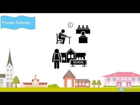 Australia's Education System Wide