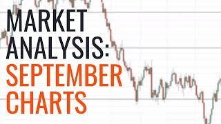 11 Must-see Charts for September (In-depth Market Analysis)