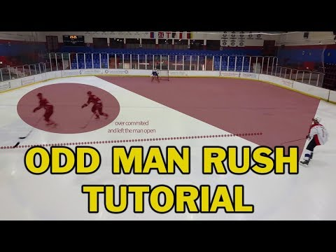 What To Do In An Odd Man Rush Hockey Situation Tutorial