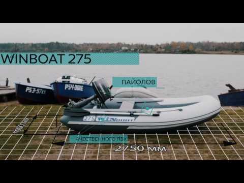 Складные лодки РИБ WINBOAT