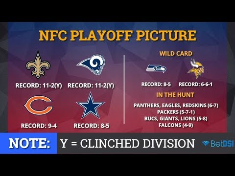 NFL Playoff Picture: NFC Clinching Scenarios And Standings Entering Week 15 Of 2018