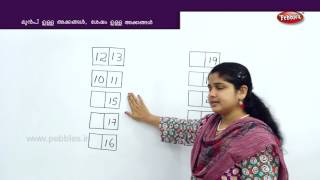 Learn Before & After numbers in Malayalam | Learn Math for Kids | Preschool Educational Video