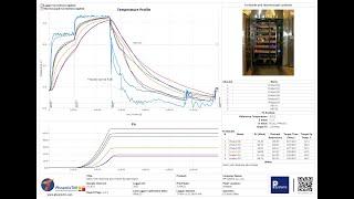 [TR-PRT-003] การพิมพ์รายงานด้วยโปรแกรม Thermal View Food l Print Report
