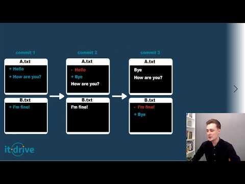 Основы работы с Git
