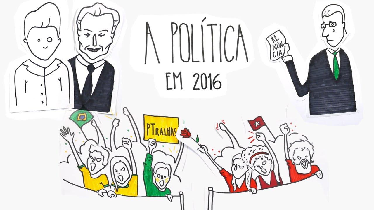 Jogo de politica