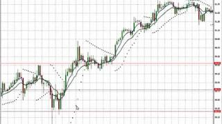 Secret 2 Forex when to buy & when to sell (3-3).mp4