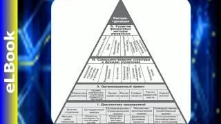 видео Реструктуризация долга: виды. Преимущества и недостатки процедуры для должника