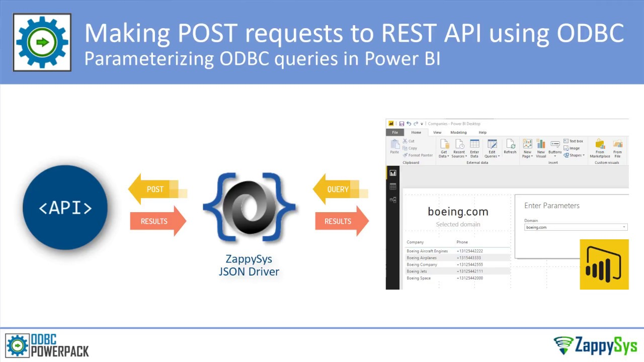 POST data to REST API URL in Power BI (Use JSON / XML ODBC Drivers for Web  API and Files)