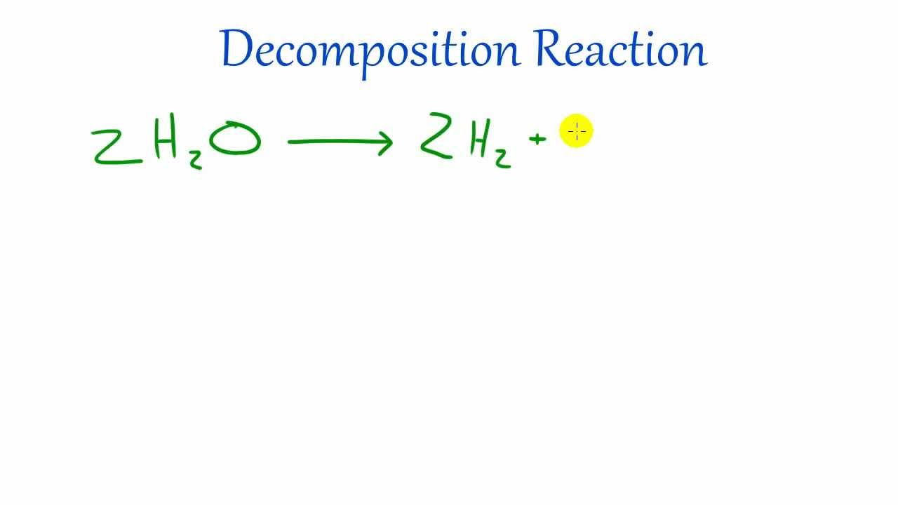 combustion reactions worksheet Termolak – Combustion Reactions Worksheet