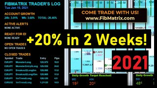 Jan 19 2020 – up 20% First 2 Weeks of 2021! VTA Automated Forex Trading Software Performance Results