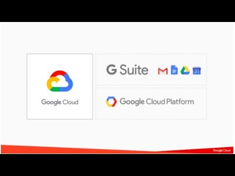 Apa itu Google Cloud? - YouTube
