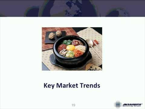 Korean Outbound Travel Market