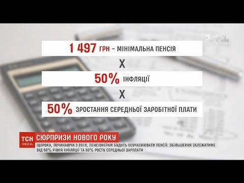 Сюрпризи нового року: які найголовніші зміни принесе українцям 2019 рік - Видео на ютубе