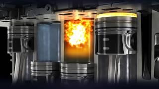 Injection du carburant dans la chambre de combustion - Total