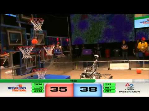 2012 FRC Championship: Einstein field, final rounds.