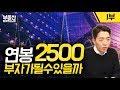 4월에 입기좋은 남자봄코디 (10대20대 남친룩 데이트룩까지 Feat.가디건,니트조끼) - YouTube