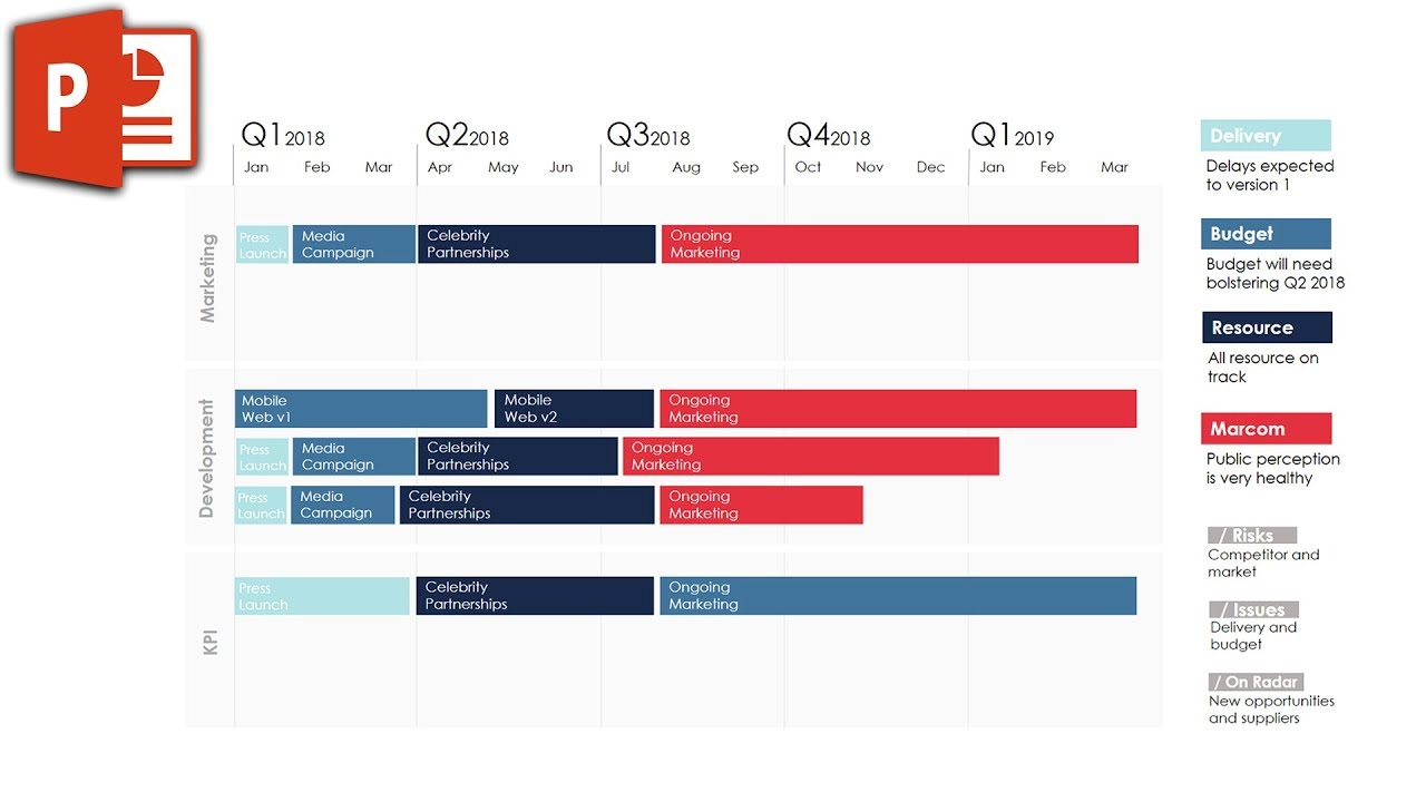 Beautiful Product Roadmap Template In PowerPoint ✓