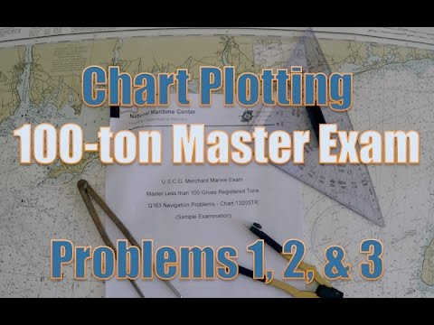 Chart Plotting Exam Problems 1 (Trivia), 2 (Soundings), and 3 (Course to Steer with Leeway)