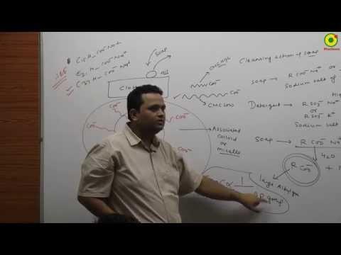 SURFACE CHEMISTRY   NV SIR ( B.Tech. IIT Delhi)    IIT JEE MAIN + ADVANCED   AIPMT   CHEMISTRY  