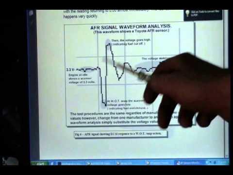 Air/Fuel Sensors (Wideband Oxygen Sensors) vs O2 Sensors- PART 2