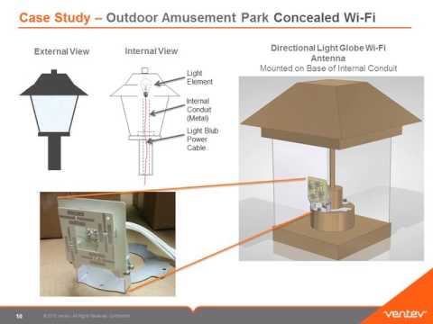 Outdoor Lighting Based Wi-Fi Solutions - Webinar