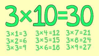 "3 Times Table Song - Fun for Students - from ""Multiplication Jukebox"" CD by Freddy Shoehorn"