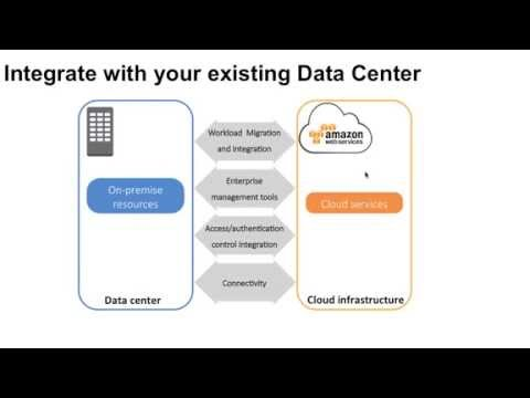 Running Business Critical Applications on the AWS Cloud