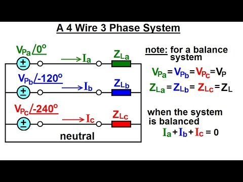 Electrical Engineering Ch 13 3 Phase Circuit 6 Of 42 A 4 Wire 3 Phase System Youtube