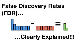 False Discovery Rates, FDR, clearly explained