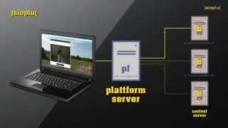 )sioplu( alternatives, sicheres soziales Netzwerken, Cloud etc.
