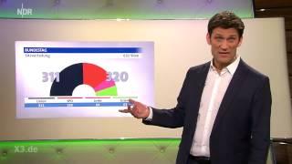 Christian Ehring zur Bundestagswahl 2017 | extra 3 | NDR