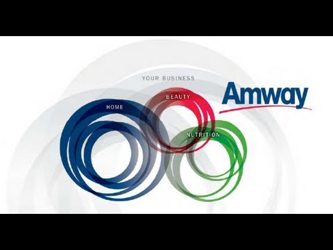 Amway - Business  Plan in short.