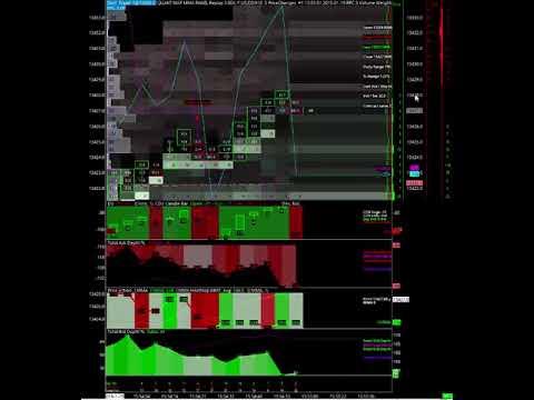 Predator HFT Algo on the FDAX (eurex) viewed on the QuantMap