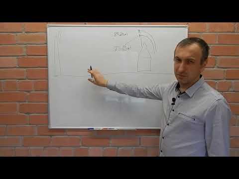 Антенны. Как работают антенны простыми словами. ч.7.2- зоны Френеля