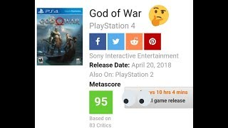 God of War Review Scores