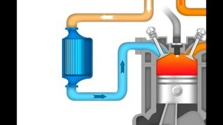 How a Turbocharger Works Animation
