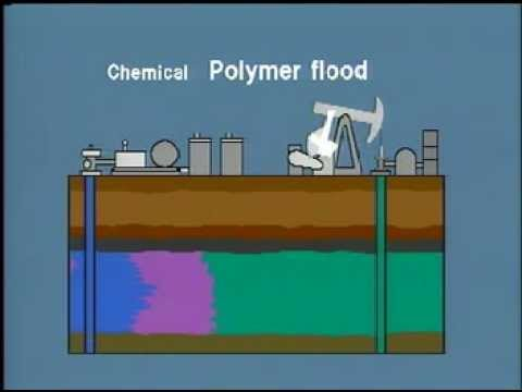 Enhance Oil Recovery : Chemical Flooding