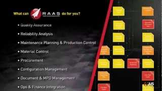 An Introduction to RAAS, Aviation InterTec Services